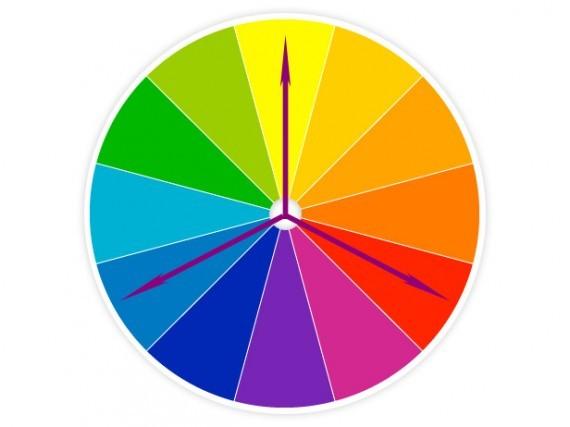 Cách phối màu bộ ba theo bánh xe màu