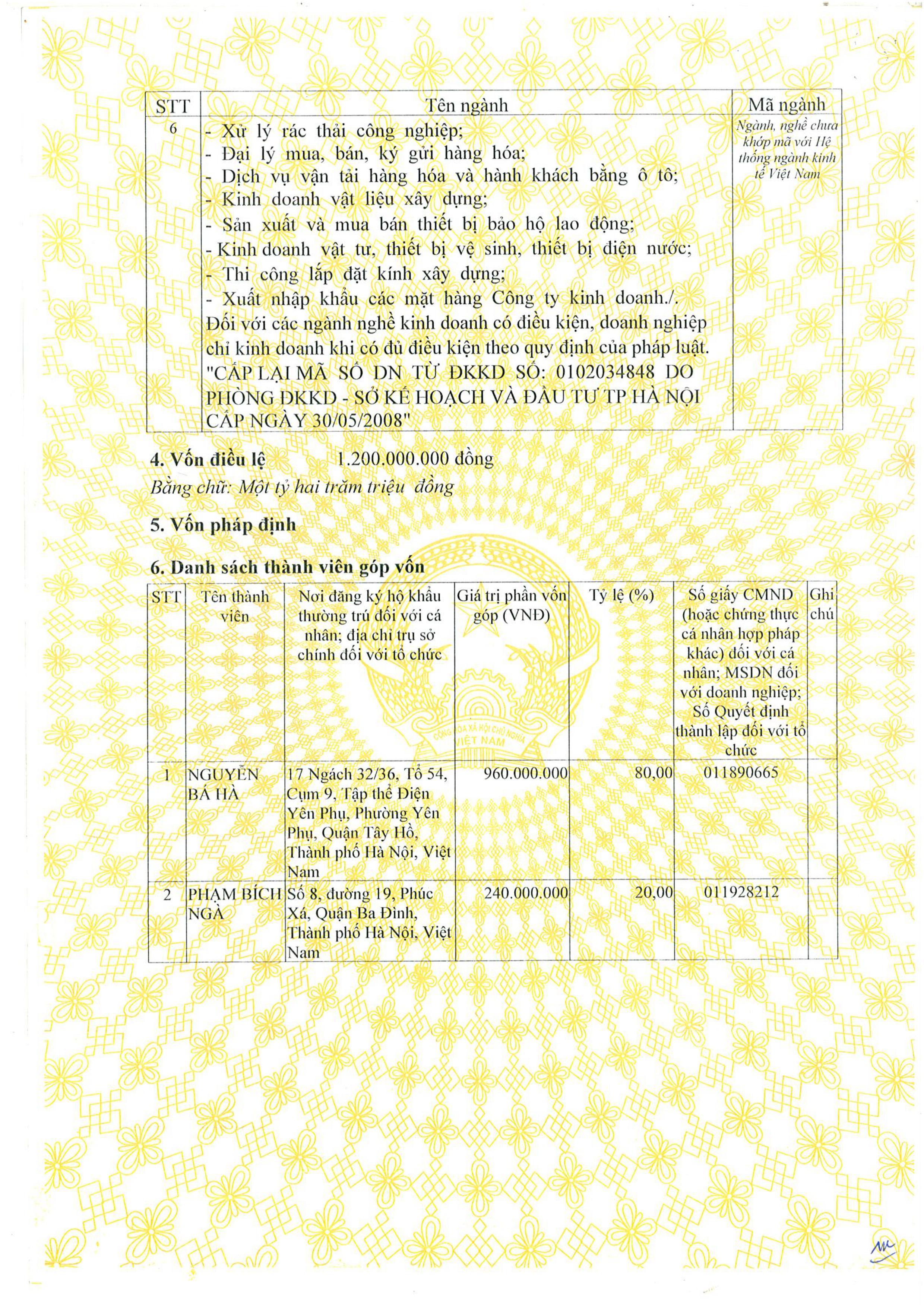 giấy đăng ký kinh doanh 2