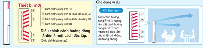 fva71amvm-tu-do-lua-chon-huong-dao-len-xuong