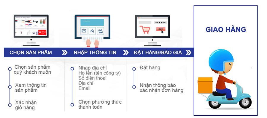 dat-hang-san-pham-an-phat-2