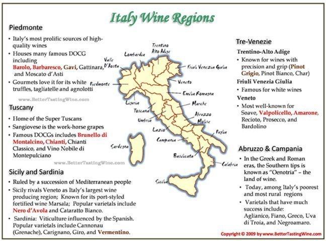các vùng sản xuất rượu vang ý
