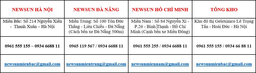 tổng đài chăm sóc khách hàng NEWSUN