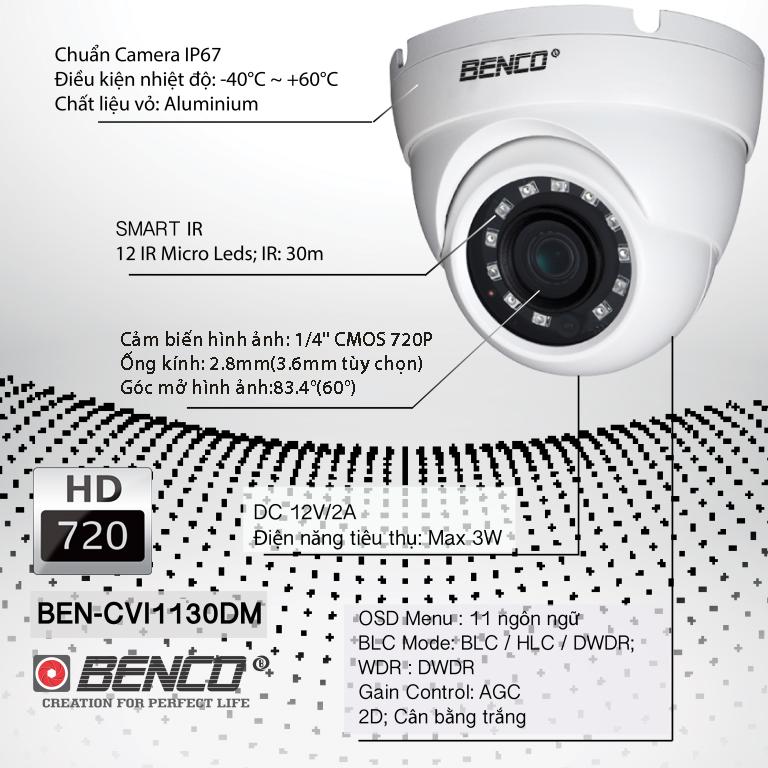 Thông số kỹ thuật camera BEN - CVI1130DM