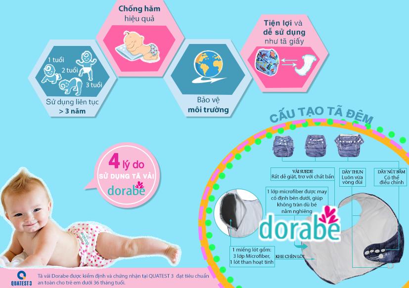 Chương trình quà tặng hấp dẫn dành cho mẹ và bé