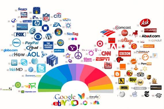 màu sắc trong thiết kế website