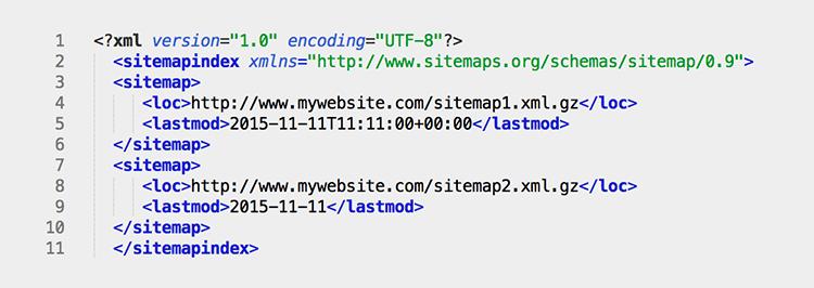 cai dat site map tang index