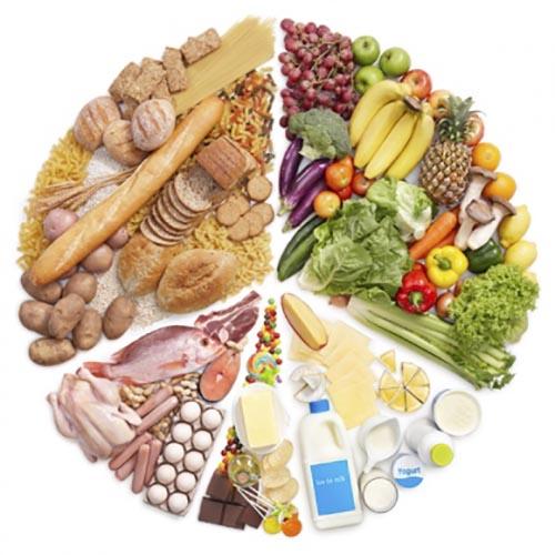 bốn nhóm thực phẩm chính