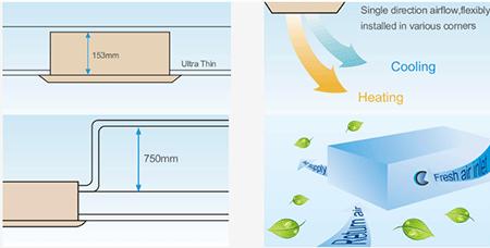 Dàn lạnh âm trần Midea MDV-D22Q1/N1-D